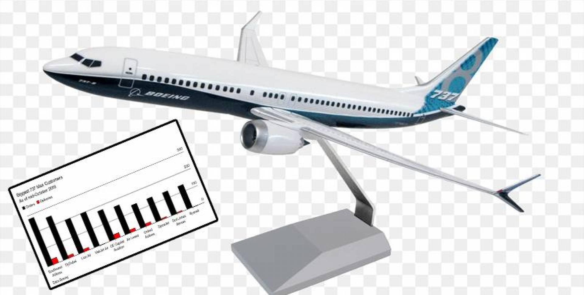 ساوثويست أحدث شركة طيران أمريكية تستبعد طائرة بوينج 737 من جدول أعمالها
