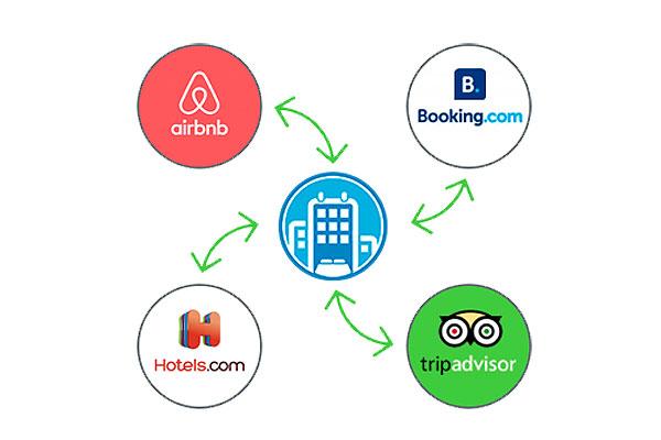 الأولويات الأربعة التي يجب أن تهتم بها شركات صناعة الضيافة عبر الانترنت